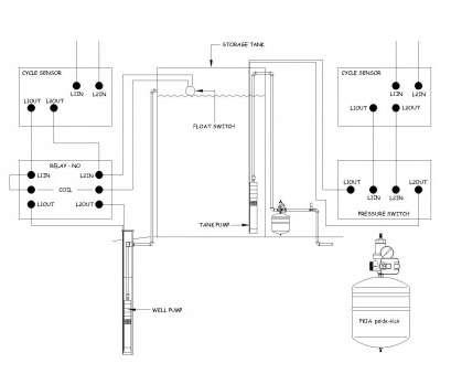 FN_7371] Wiring Diagram Septic Tank Control Wiring Diagram | Aerobic System Wiring Diagram |  | Www Mohammedshrine Librar Wiring 101