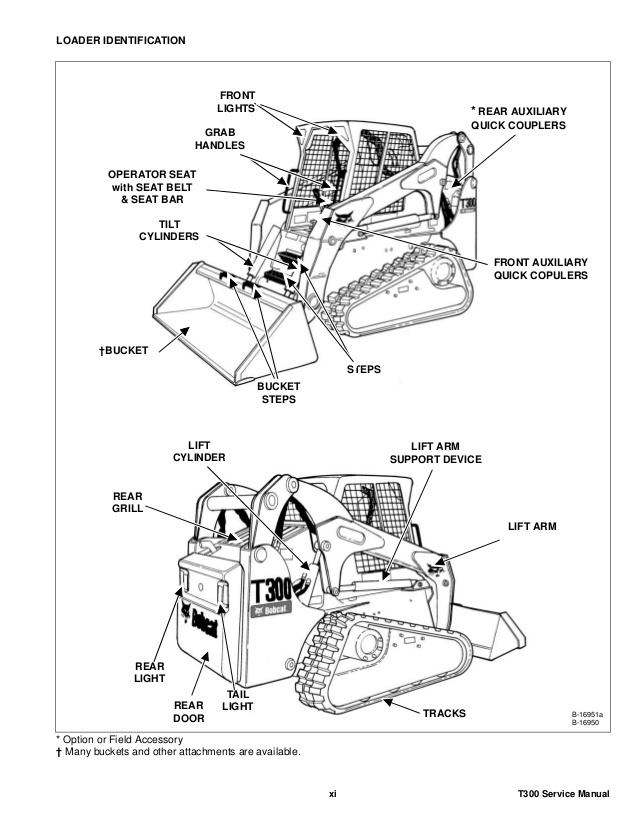 [SCHEMATICS_4JK]  T300 Wiring Diagram - many.turbo1.kurvenkratzer-touren.de | Kenworth T300 Engine Wiring Diagram |  | Diagram Source - kurvenkratzer-touren.de