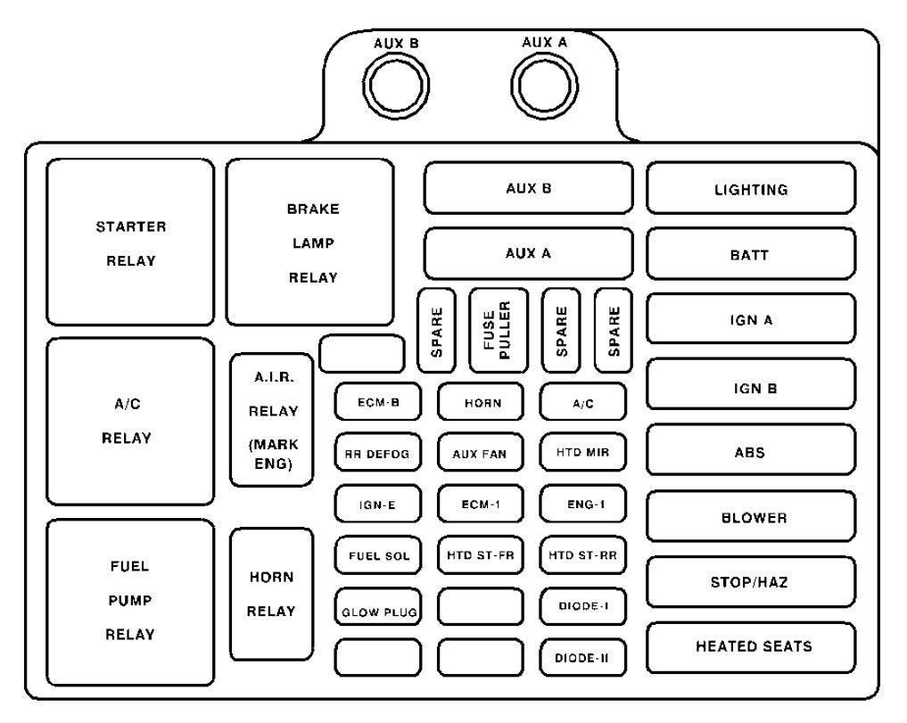 2009 Galant Fuse Box Wiring Diagram Public B Public B Bowlingronta It