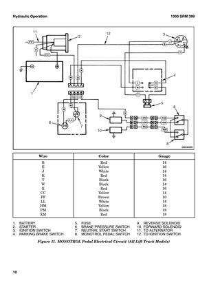 Hyster Wiring Diagram E60 - Fusebox and Wiring Diagram cable-lover -  cable-lover.parliamoneassieme.it | Hyster 50 Wiring Schematic |  | diagram database