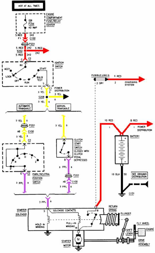 [GJFJ_338]  1998 Chevy Cavalier Starter Wiring Diagram Faze Tach Wiring Diagram 5 -  evo-source.tembak-andas4.the-rocks.it | 1989 Chevy Cavalier Wiring Diagram |  | Wiring Diagram and Schematics Source - Bege Wiring Diagram Source Full  Edition