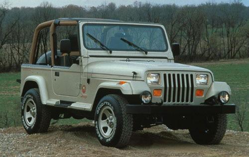 Phenomenal Used 1995 Jeep Wrangler Pricing For Sale Edmunds Wiring Cloud Licukaidewilluminateatxorg