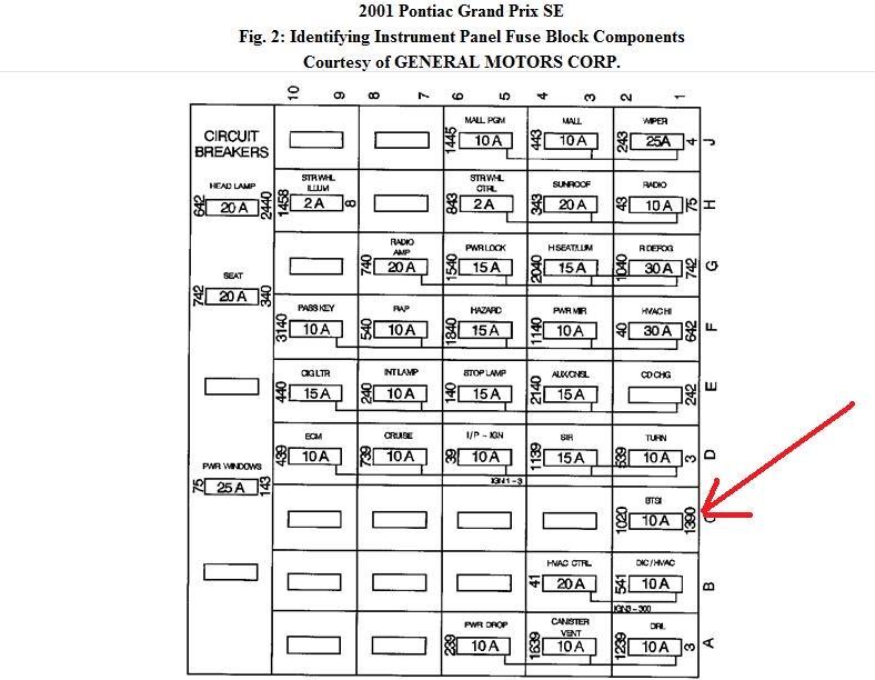 1990 Pontiac Grand Am Fuse Box Six Wire Plug Diagram Begeboy Wiring Diagram Source