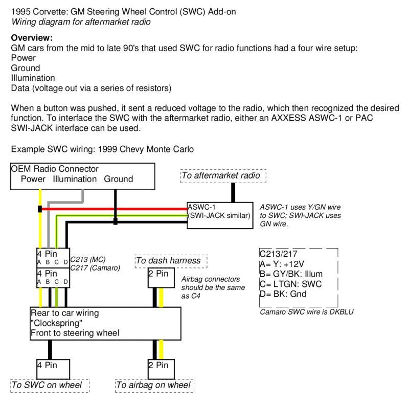 1995 Camaro Radio Wiring Diagram - Wiring Diagram
