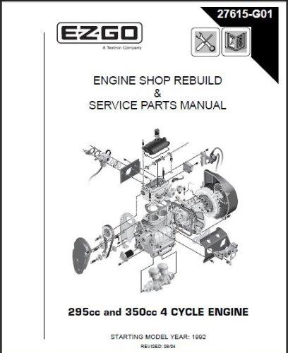 OS_7678] Ez Go Golf Cart Parts Diagram Schematic WiringUnbe Perm Itis Mohammedshrine Librar Wiring 101