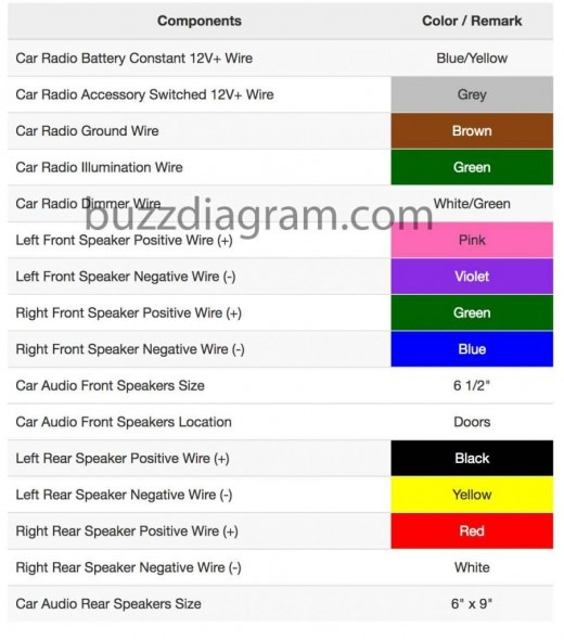 1999 toyota camry radio wiring diagram  wiring diagram load