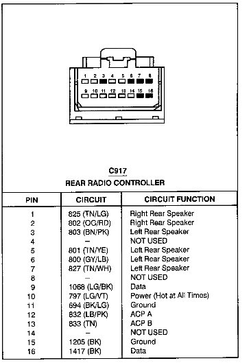2003 ford windstar stereo wiring  wiring diagram ground