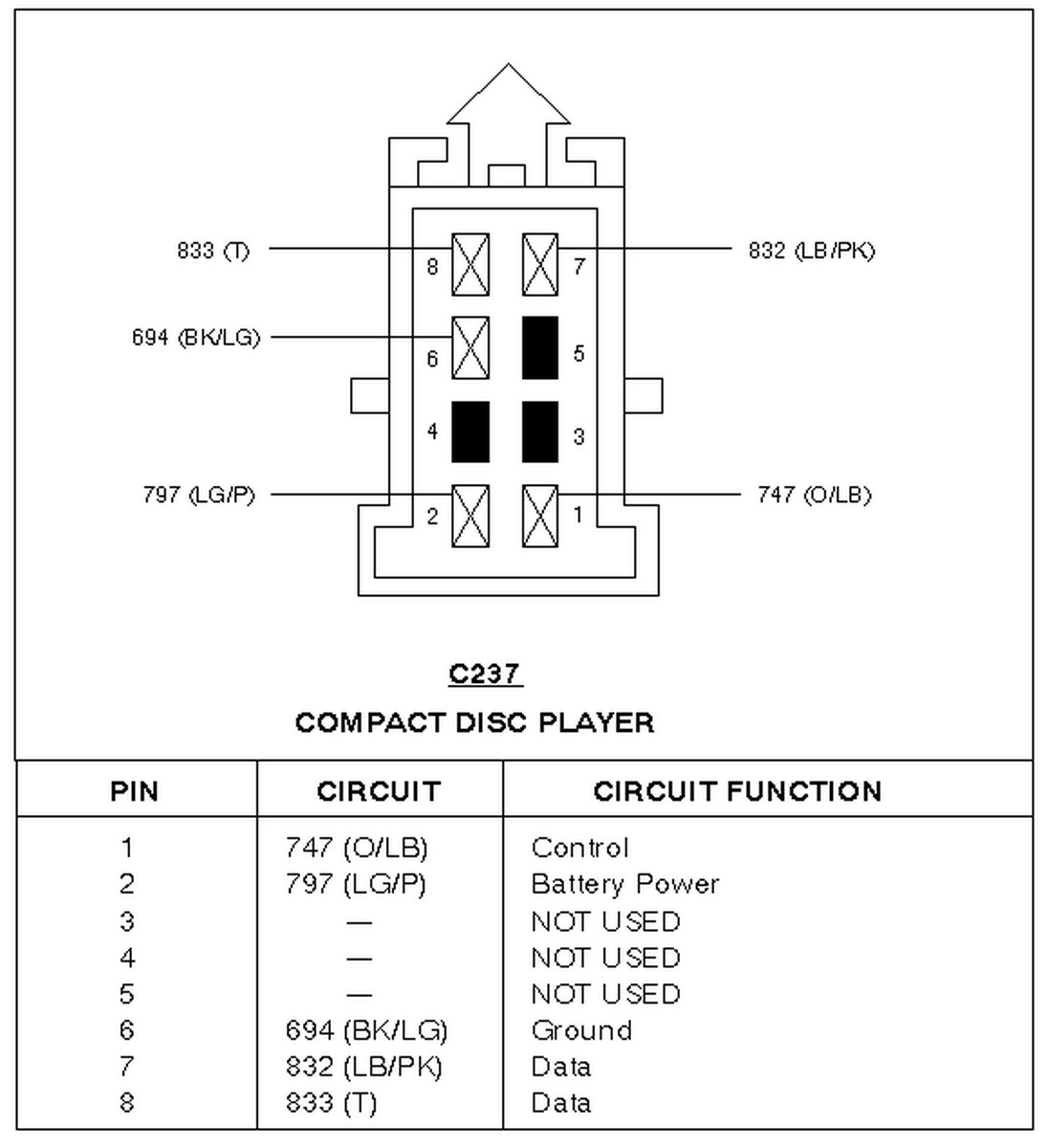 Awe Inspiring 1995 Ford Windstar Wiring Diagram Loublet Schematic 2002 Ford F150 4 Wiring Cloud Eachirenstrafr09Org