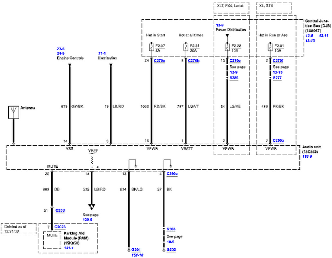 bx_7553] 85 ford f150 radio wiring diagram wiring diagram  nnigh benkeme mohammedshrine librar wiring 101