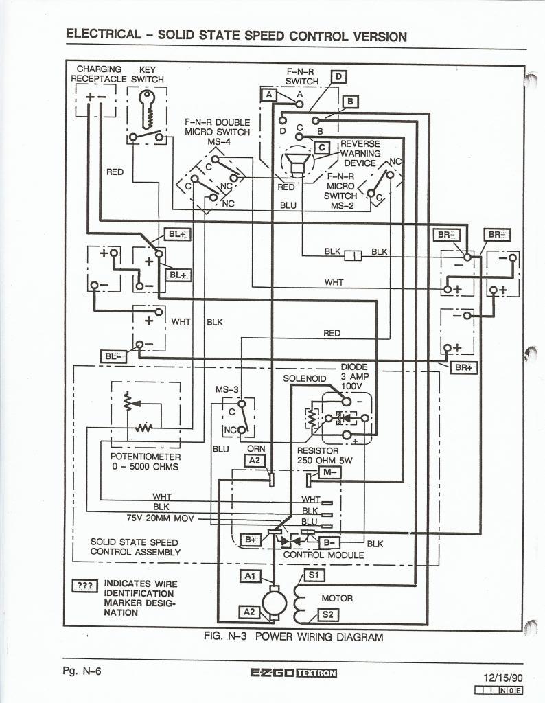 gk_6601] 1996 ez go golf cart wiring diagram download diagram  vell sulf remca animo strai numdin boapu mohammedshrine librar wiring 101