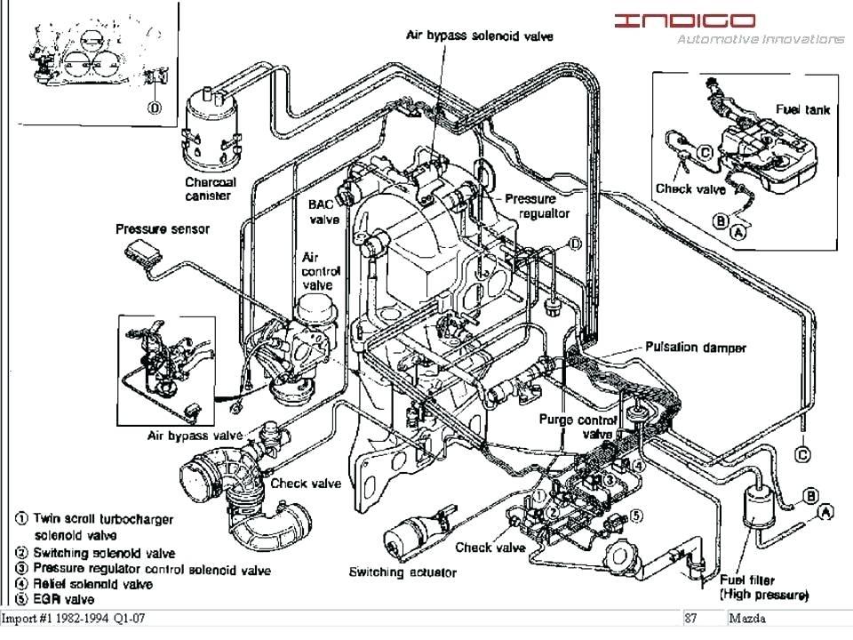 KE_7164] Mazda Rx 7 1983 Wiring Diagram 81 Rx7 Fuse Locations Brake Light  Schematic WiringStica Siry Lotap Trofu Sapebe Mohammedshrine Librar Wiring 101