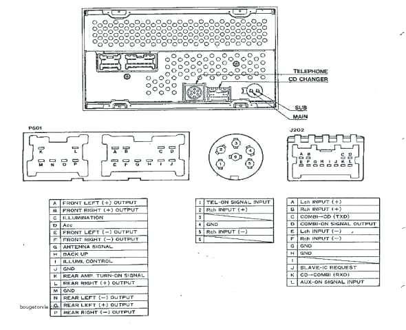 bose car amplifier wiring diagram mercedes  wiring diagram