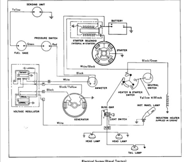 YT_3830] Wiring Diagram Massey Ferguson Starter Wiring Diagram Massey Schematic  WiringFeren Inki Gue45 Mohammedshrine Librar Wiring 101