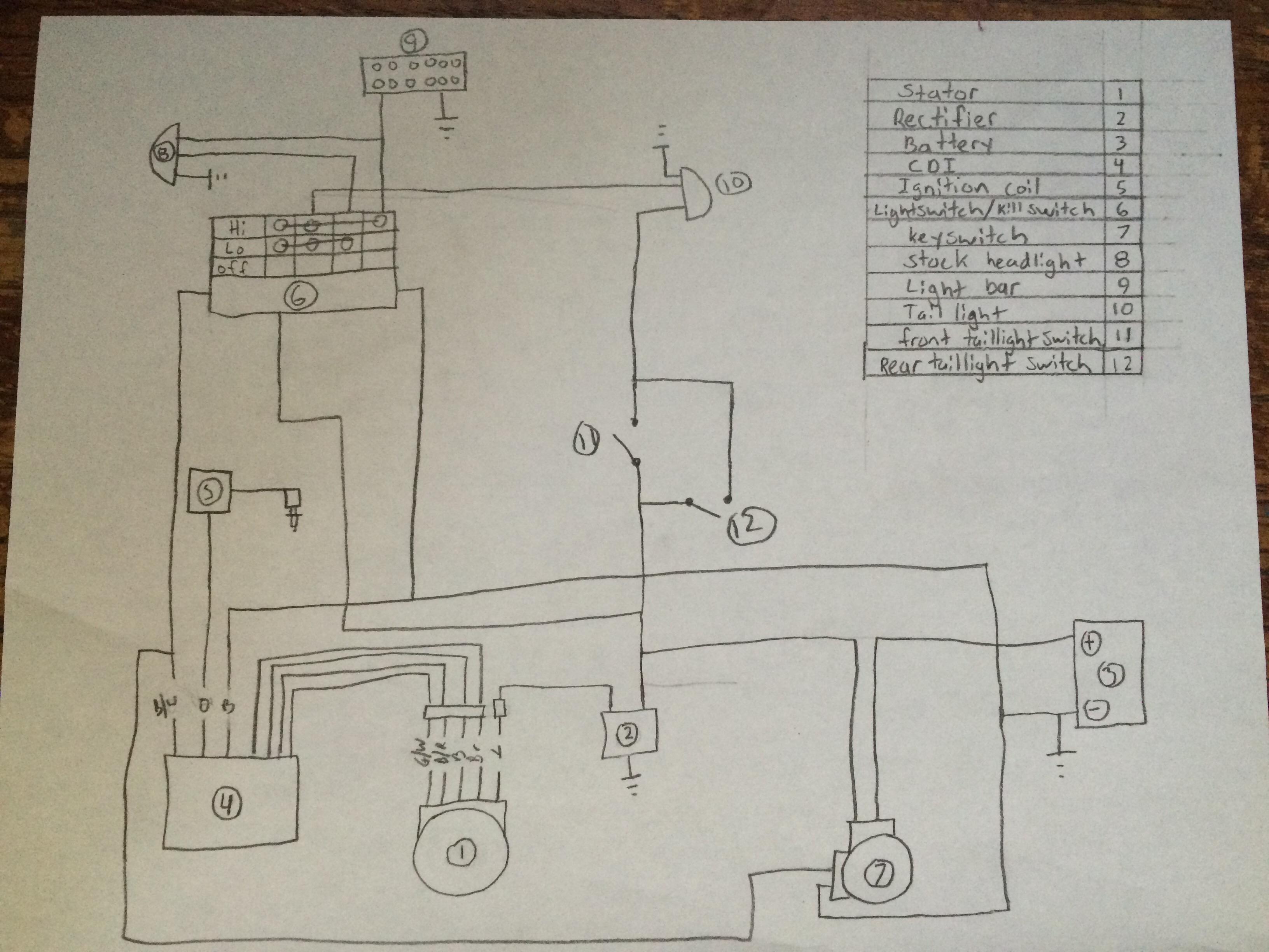 YD_6418] 1994 Yamaha Yz 250 Wiring Diagram Schematic WiringLoskopri Hendil Weasi Anal Hendil Nekout Expe Nnigh Benkeme Mohammedshrine  Librar Wiring 101