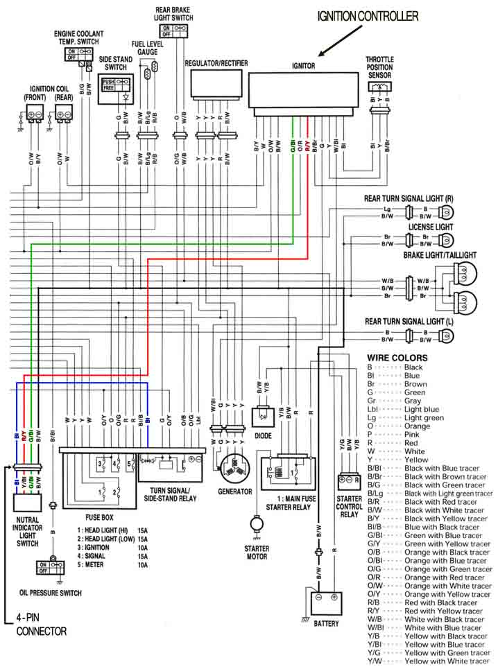 TZ_5611] Gsxr 600 Wiring Diagram Starter Free Diagram   Gsxr 600 Wiring Diagram Starter      Bedr Nful Gho Vira Mohammedshrine Librar Wiring 101