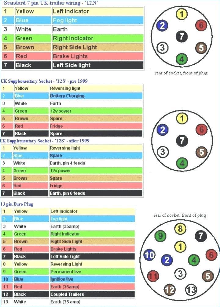 Kl 6532 Standard 5 Pin Trailer Lights Wiring Diagram Download Diagram