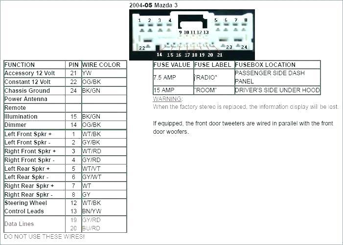Mazda Rx8 Wiring Diagram Wiring Diagram Enter Enter Lechicchedimammavale It