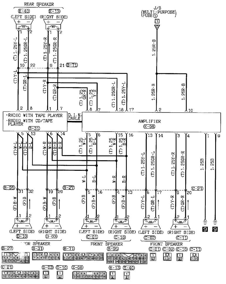 1995 Mitsubishi Eclipse Radio Wiring Diagram : Looking For A Double Din Radio With Monitor ...