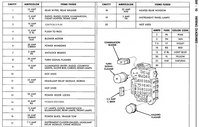 LB_6283] 1992 Jeep Wrangler Fuse Box Diagram Download DiagramOsoph Norab Over Heeve Mohammedshrine Librar Wiring 101
