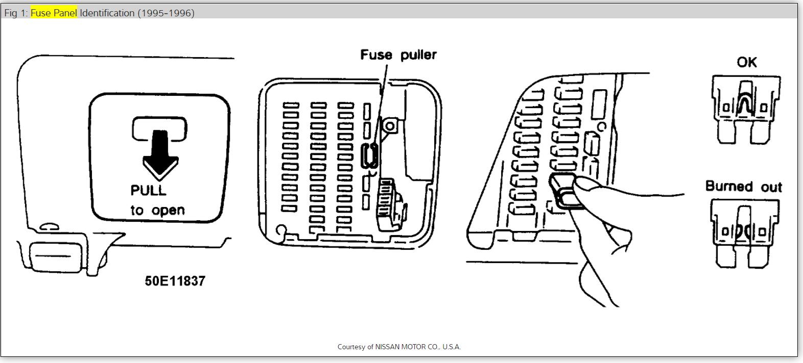 MW_1838] 2000 Nissan Maxima Fuse Box Diagram On Maxima Tail Light Fuse  Schematic WiringFlui Denli Botse Terch Elae Hroni Xeira Mohammedshrine Librar Wiring 101