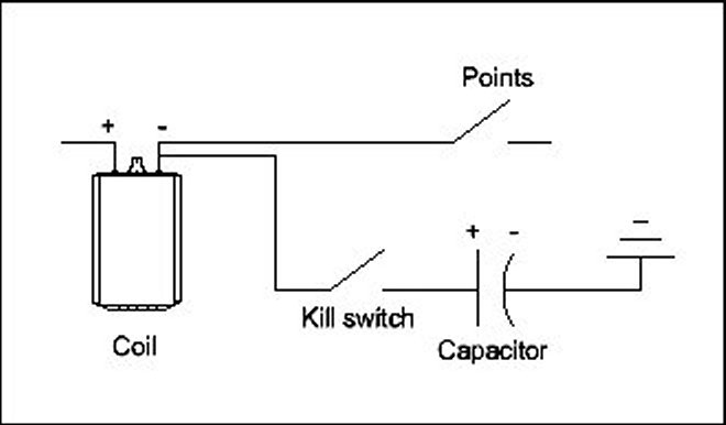 Incredible Ignition Kill Switch Wiring Diagram Basic Electronics Wiring Diagram Wiring Cloud Grayisramohammedshrineorg