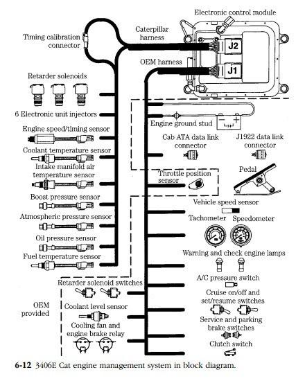 AV_4951] Mp7 Engine Coolant System Diagram Furthermore Engine Cooling  System Free Diagram