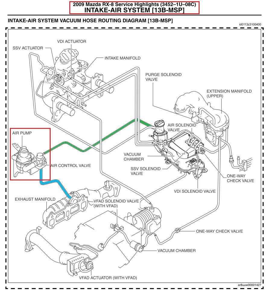 Kf 7665 Mazda Rx 8 Radio Wiring Diagram Besides Mazda Rx 7 Fuse Box Diagram Download Diagram