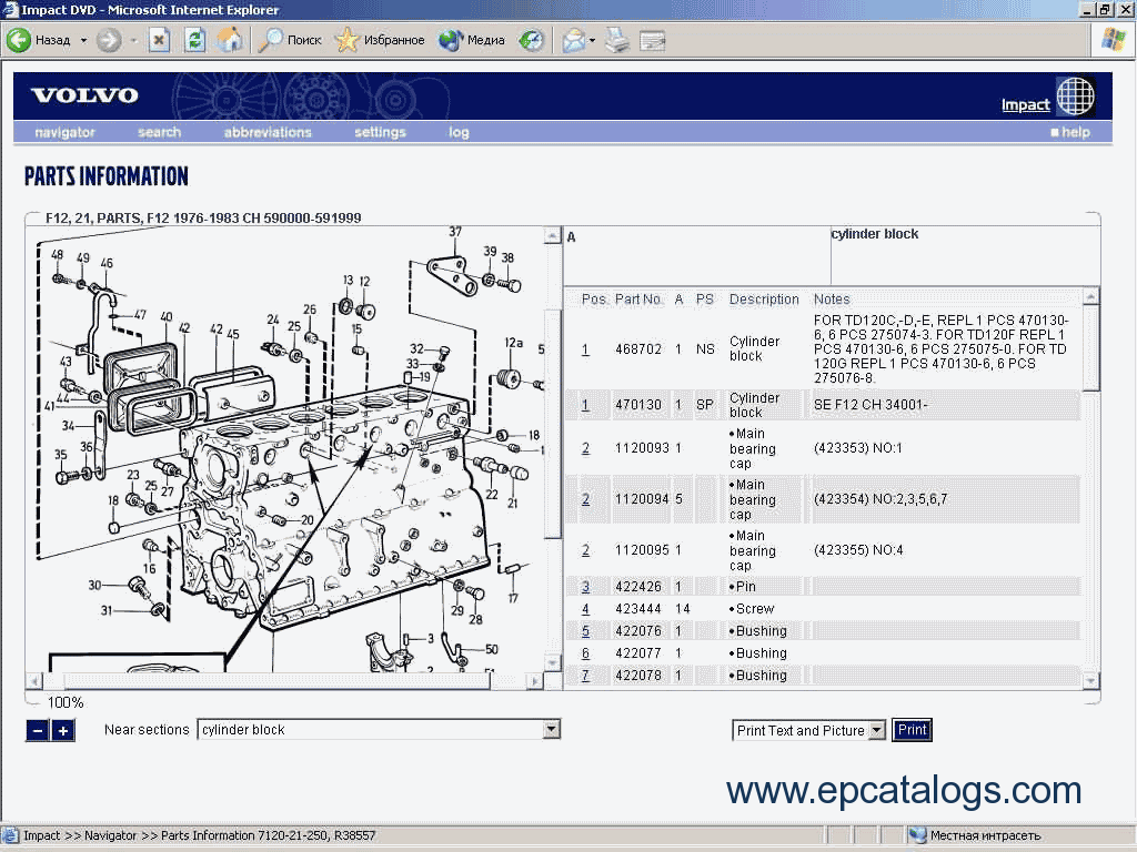 Marvelous Volvo 3 2 Engine Parts Diagram Wiring Diagram Experts Wiring Cloud Counpengheilarigresichrocarnosporgarnagrebsunhorelemohammedshrineorg