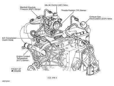 [SCHEMATICS_4UK]  YW_1383] 1999 Chevy S10 Parts Diagram Download Diagram   Chevrolet S10 Engine Diagram      Aspi Hendil Denli Ntnes Xeira Mohammedshrine Librar Wiring 101