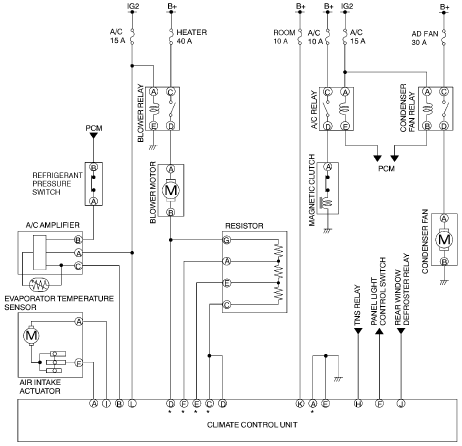 2002 Mazda Protege5 Wiring Diagrams Wiring Diagram Drain Overview Drain Overview Lasuiteclub It