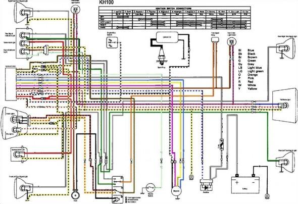 Kawasaki Hd3 Cdi Wiring Diagram