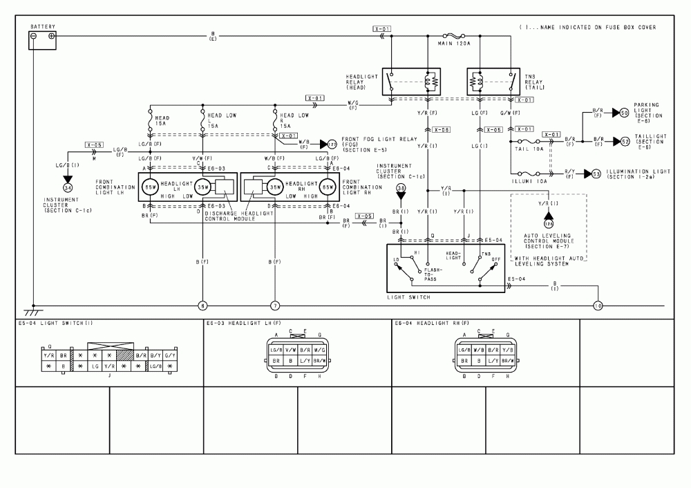 mazda 6 light wiring diagram  1975 cadillac eldorado
