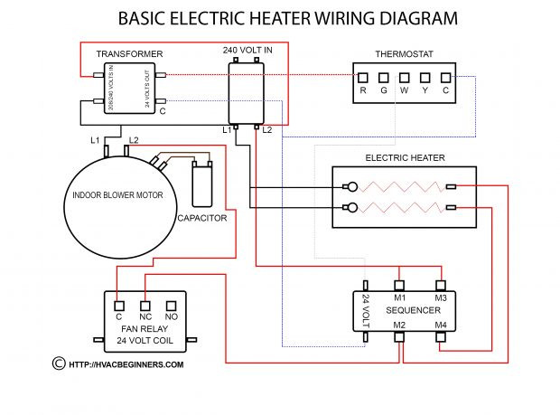 goodman electric furnace wiring diagram  98 chevy headlight