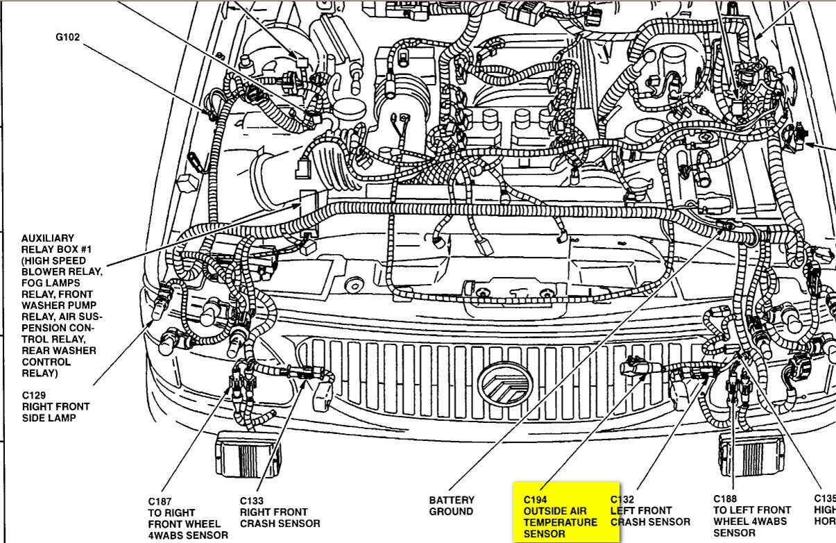 [DIAGRAM_4PO]  KE_5616] Mercury Mountaineer V8 Engine Diagram Schematic Wiring | 1999 Mercury Mountaineer Alternator Wiring |  | Bachi Ical Knie Elec Mohammedshrine Librar Wiring 101