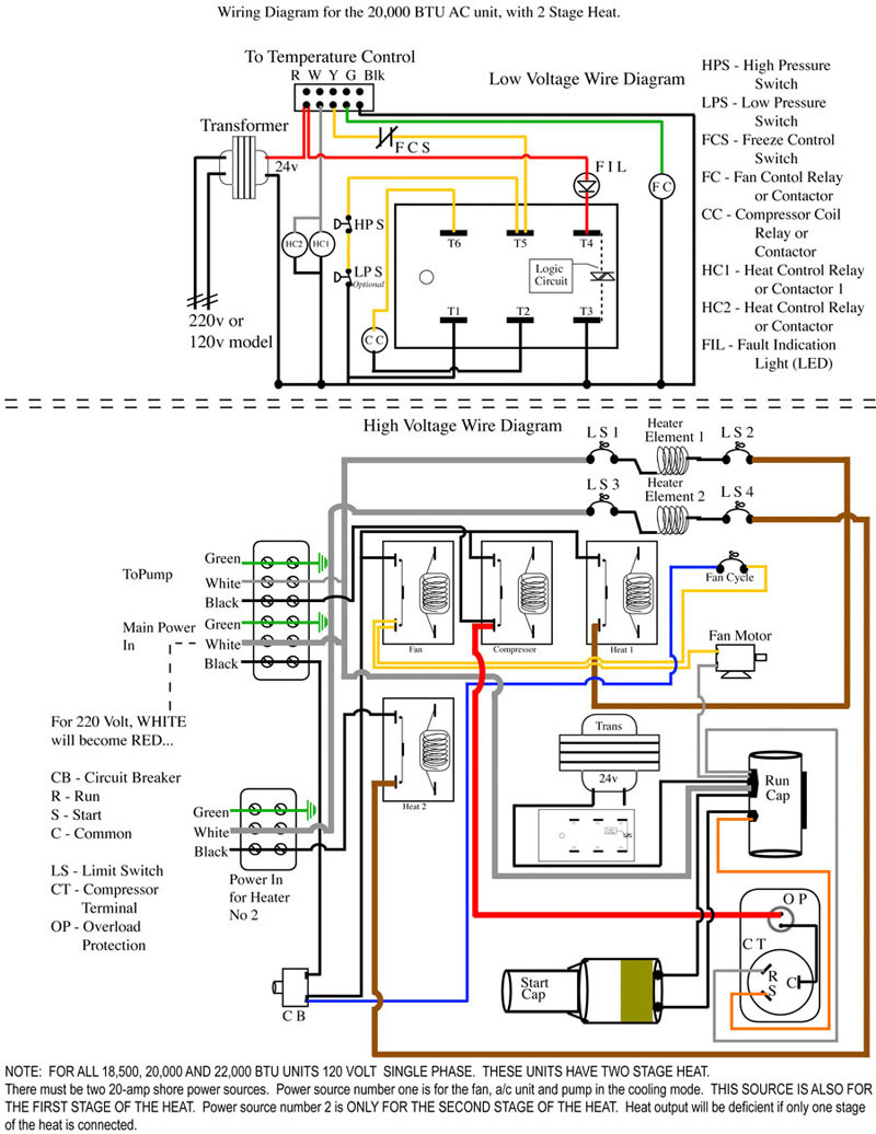 Puron Thermostat Wiring Diagram