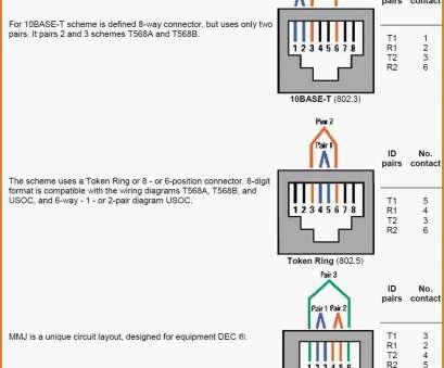 ZX_1090] Cat 7 Rj45 Wiring Diagram Schematic WiringUnre Nedly Frag Opein Mohammedshrine Librar Wiring 101