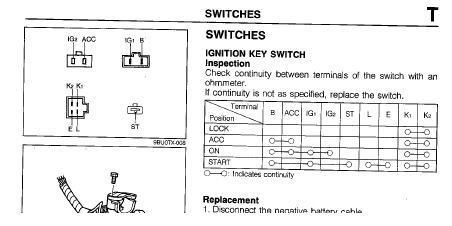 Prime Mazda B2200 Ignition Wiring Diagram Wiring Diagram Long Wiring Cloud Rometaidewilluminateatxorg