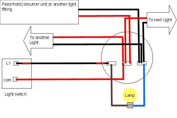 Awesome Light Wiring Diagrams Light Fitting Wiring Cloud Picalendutblikvittorg