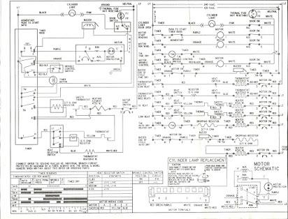 Tremendous Kenmore 600 Series Dryer Repair Manual Wiring Cloud Vieworaidewilluminateatxorg