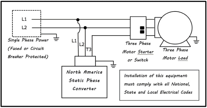 Rotary 3 Phase Converter Wiring Diagram