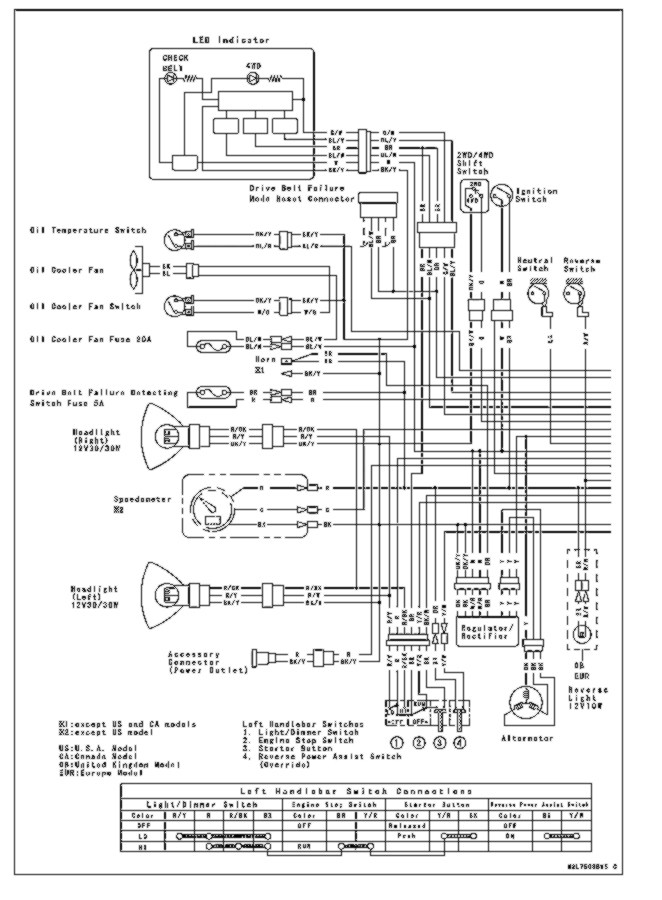Kawasaki 185 Wiring Diagram Wiring Diagrams Name Name Miglioribanche It