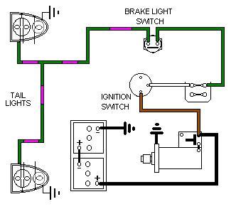 brake light wiring diagram wl 4383  wiring for brake lights download diagram brake light wiring diagram mustang wiring for brake lights download diagram