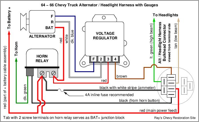 Phenomenal 66 Nova Wiring Harness Basic Electronics Wiring Diagram Wiring Cloud Icalpermsplehendilmohammedshrineorg