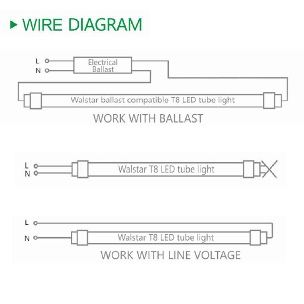 [WLLP_2054]   FL_2436] T8 Ballast Wiring Diagram On T5 Ballast 120 277V Wiring Diagram  Free Diagram | 240 Volt 4 Lamp T5 Fluorescent Ballast Wiring Diagram |  | Olyti Viewor Mohammedshrine Librar Wiring 101