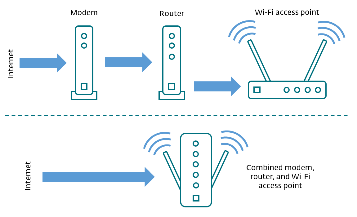 Peachy Router Reboot How To Why To And What Not To Do Welivesecurity Wiring Cloud Hemtshollocom