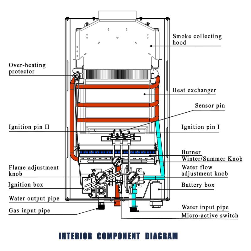 Tankless Gas Water Heater Wiring Diagram
