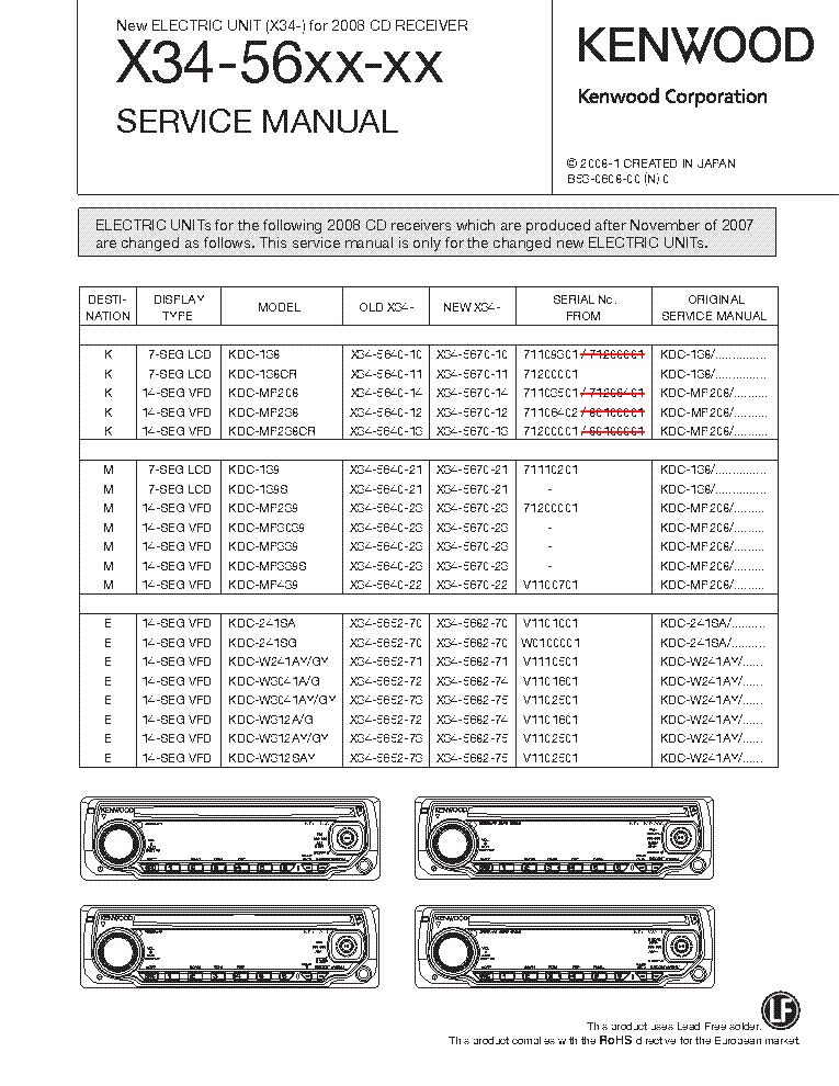 Hf 0828 Marine Stereo Wiring Diagram Likewise Kenwood Kdc