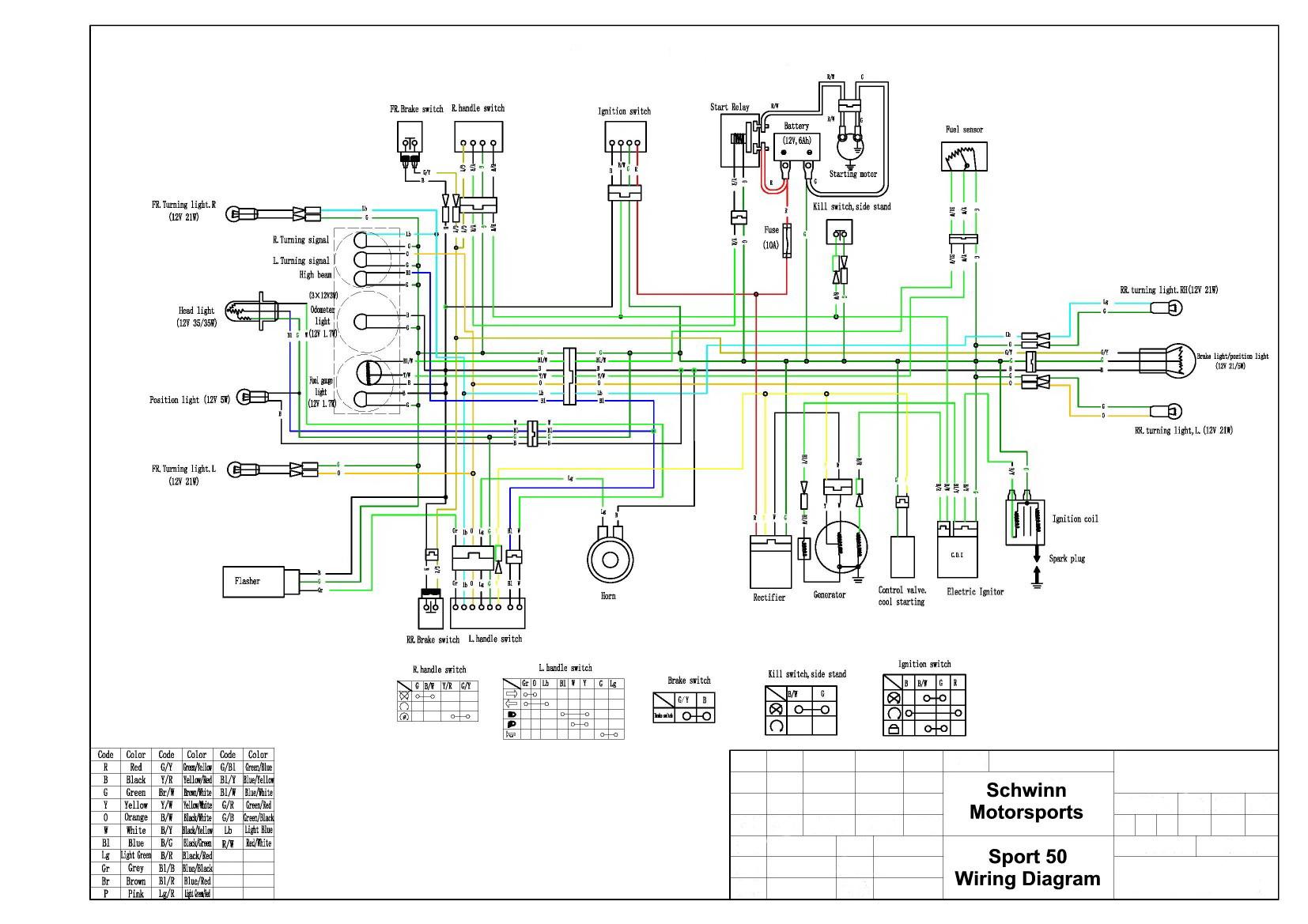 [DIAGRAM_5UK]  XR_6917] Challenger Sport Electric Scooter Wiring Diagram Wiring Diagram | Challenger Wiring Diagram |  | Ultr Weasi Lexor Gram Phae Mohammedshrine Librar Wiring 101