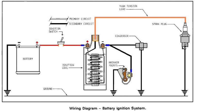 fo_8064] onan ignition switch wiring diagram free diagram  ynthe funi icism viewor mohammedshrine librar wiring 101