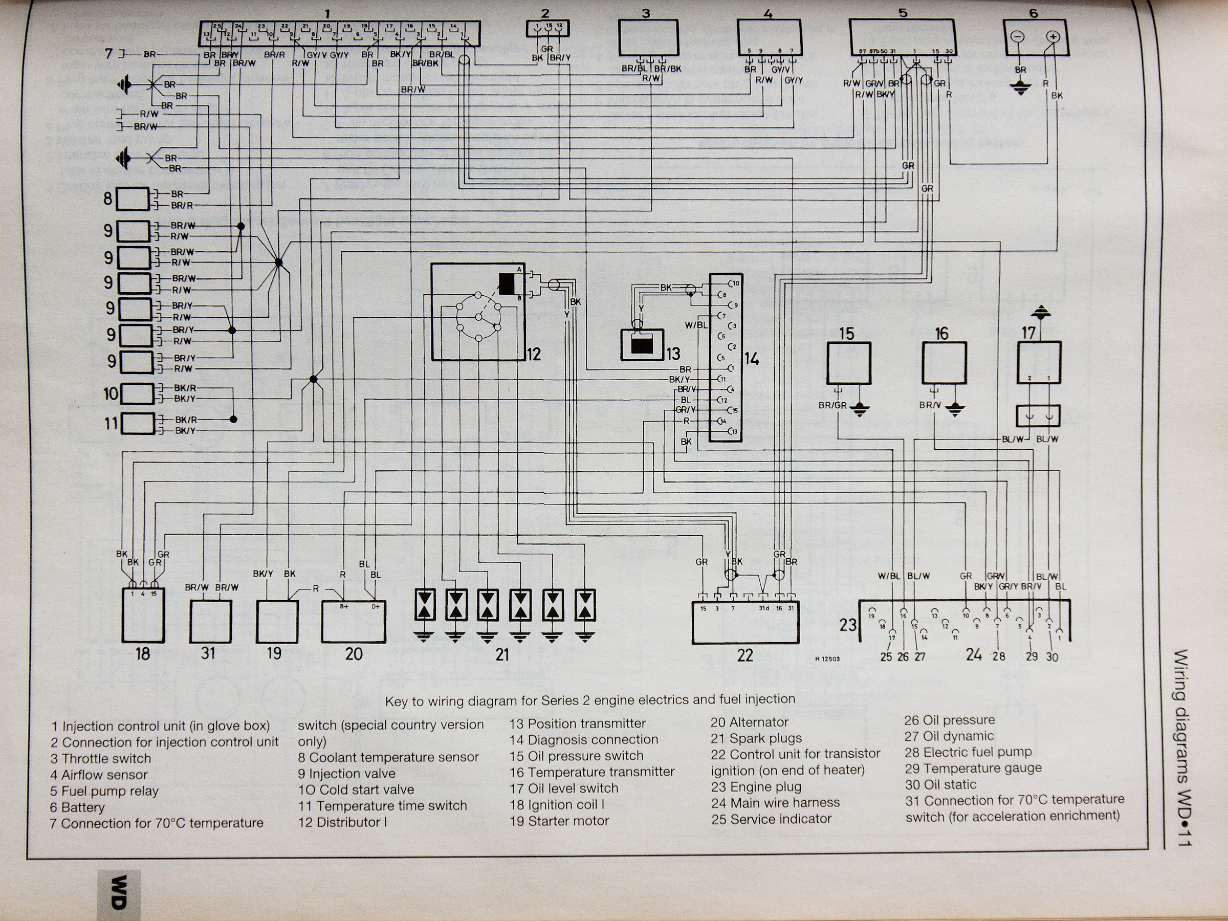 Outstanding Bmw 318I Wiring Diagram Schematic Diagram Wiring Cloud Inklaidewilluminateatxorg